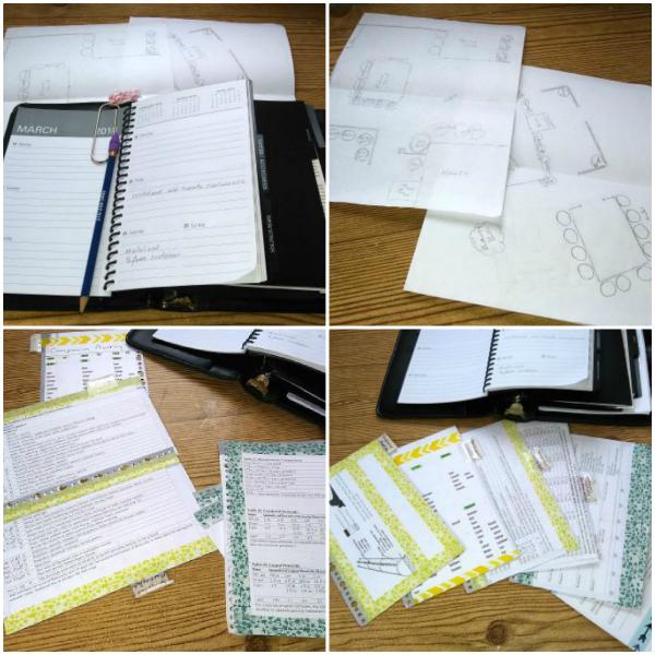 Planting Schedule and Garden Planner - haphazardhomemaker.com